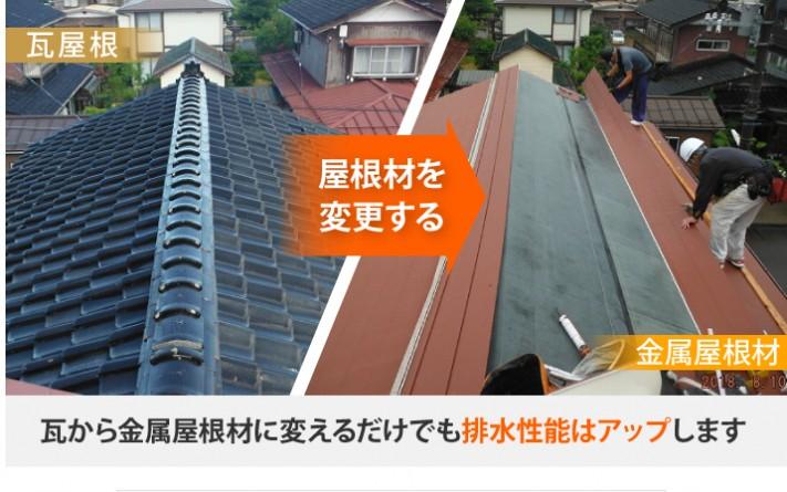 瓦から金属屋根材に変えるだけでも排水性能はアップします