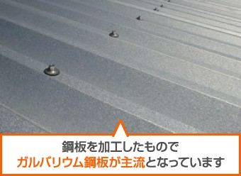 鋼板を加工したものでガルバリウム鋼板が主流となっています