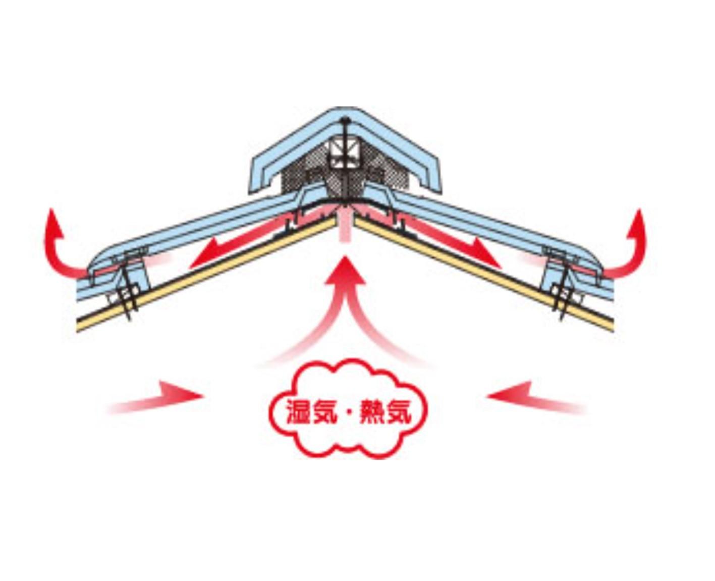 東広島市棟下換気口換気システム