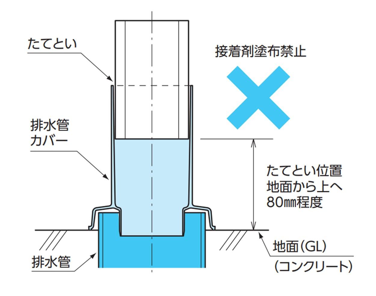 雨樋排水管カバー