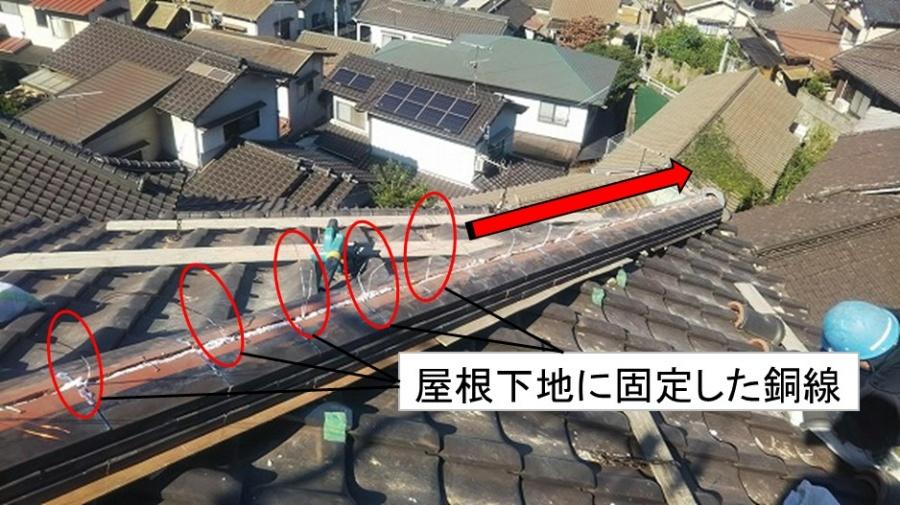 屋根下地に銅線固定