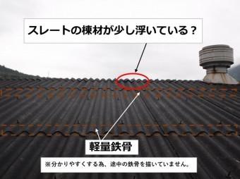 呉市工場大波スレート屋根調査