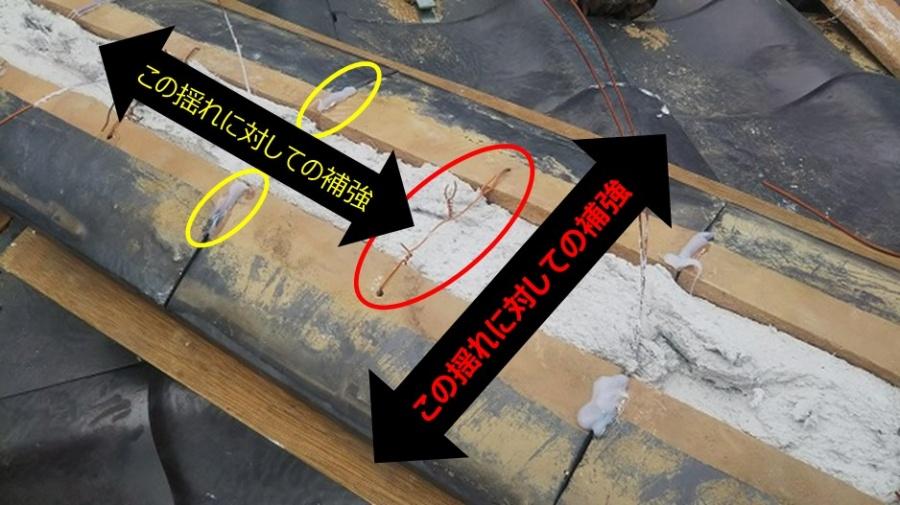 棟積み補強部材
