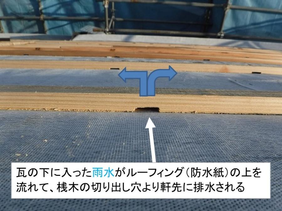 桟木削り穴