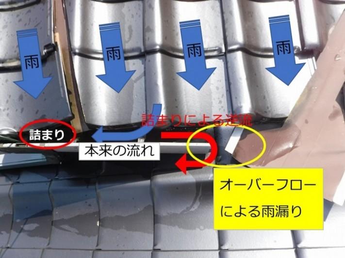 広島市佐伯区雨漏り調査オーバーフロー