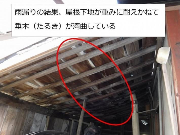 雨漏り屋根下地浸食