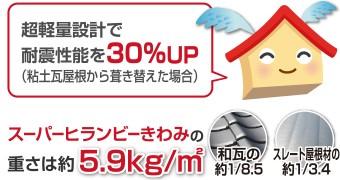 スーパーヒランビーきわみは超軽量で耐震性能もアップ